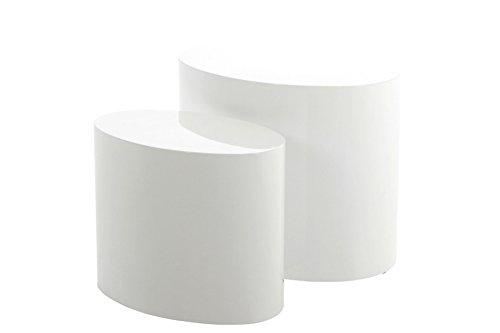 63235 2-Satz Tisch Rico 2-er Set, weiß hochglanz